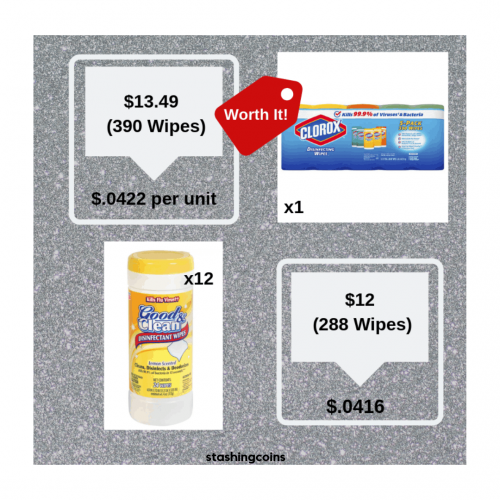 pay attention to unit prices to save money
